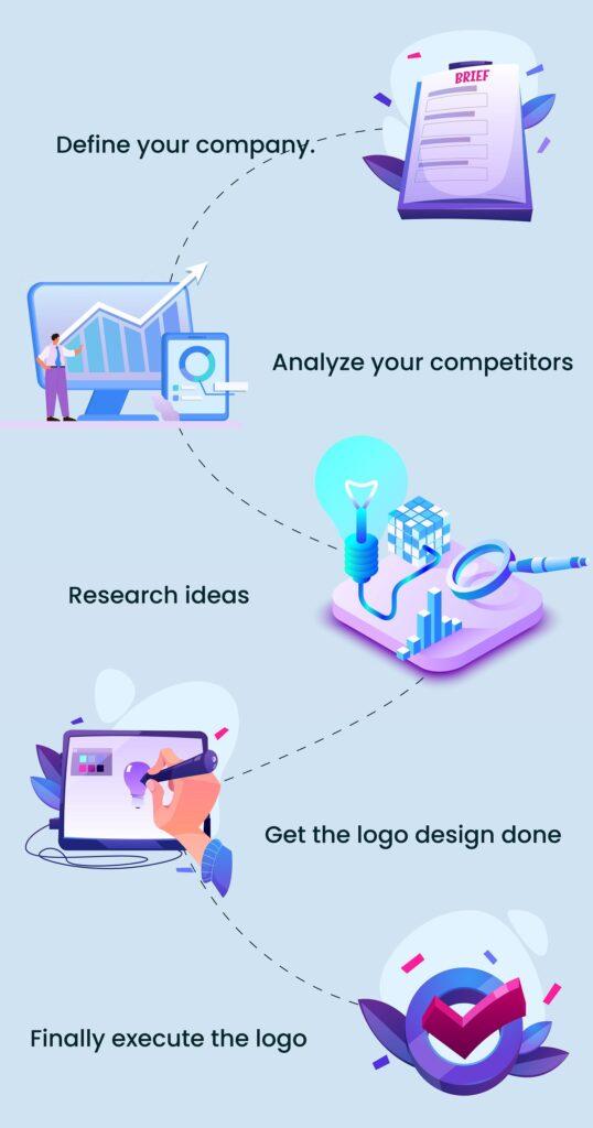How to design a logo professionally